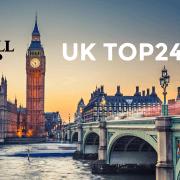 おすすめイギリス進学はTop24の名門大学連合であるラッセルグループを選ぶべき!
